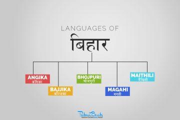 Languages of bihar, Bhojpuri, Bajjika, Angika, Maithili, Magahi